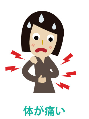 インフルエンザの症状 - 体が痛い