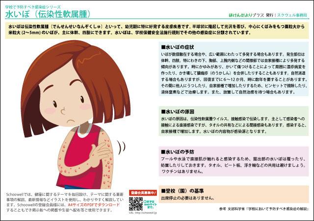 ほけんだよりプラス - 水いぼ(伝染性軟属腫) - 学校で予防すべき感染症シリーズ