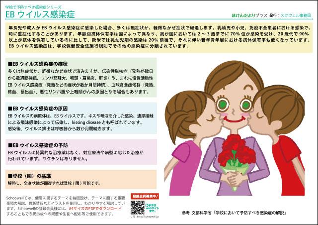 EBウイルス感染症 – 学校で予防すべき感染症シリーズ | Schoowell ...