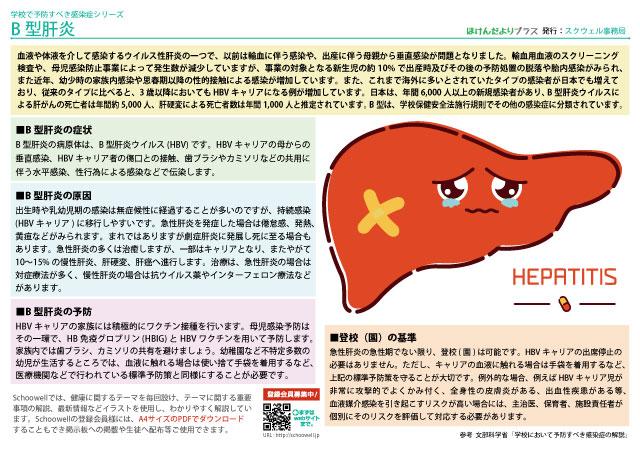 B型肝炎 - ほけんだよりプラス - 学校で予防すべき感染症シリーズ